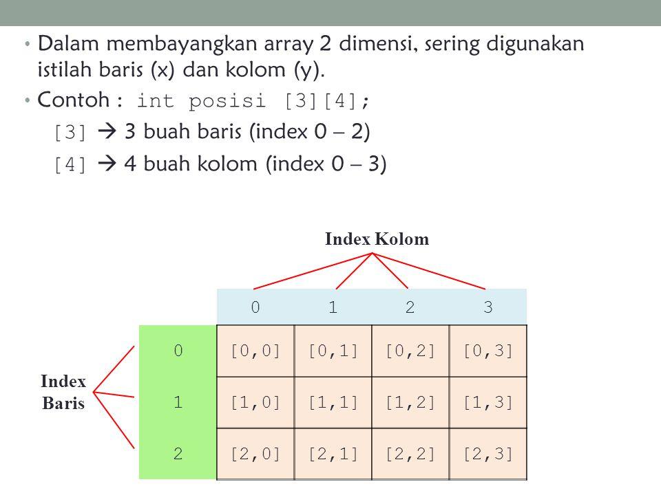 Contoh : int posisi [3][4]; [3]  3 buah baris (index 0 – 2)